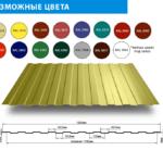 Профнастил С-8x1200 цветной